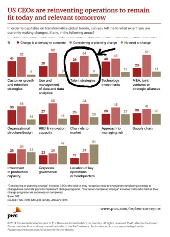 ceos_capitalize_global_trends-pwc